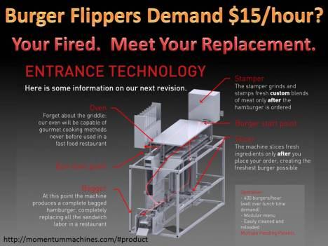 Burger Flipper Replacement